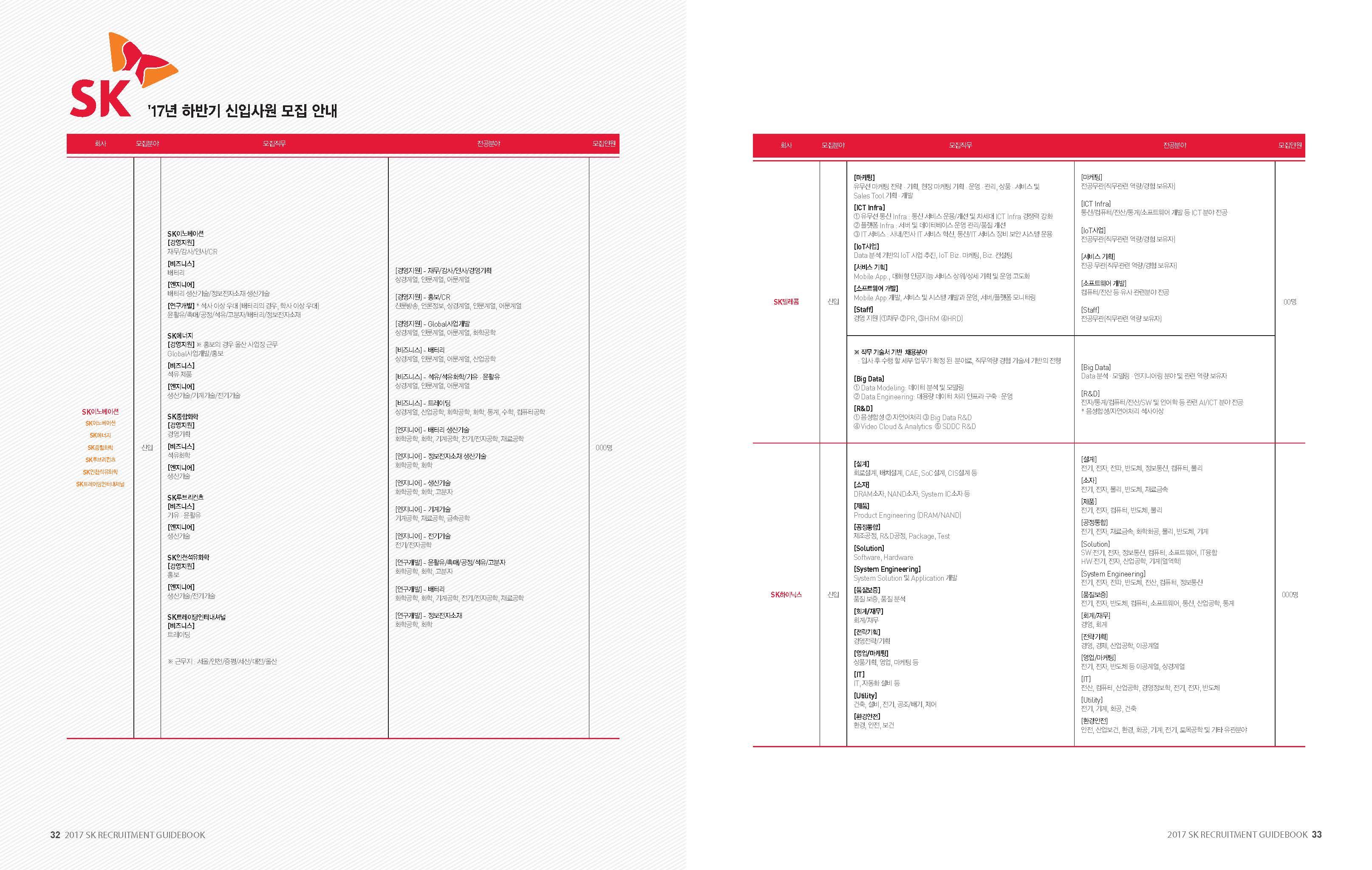 2017 SK 하반기 신입사원 모집 안내_페이지_1.jpg