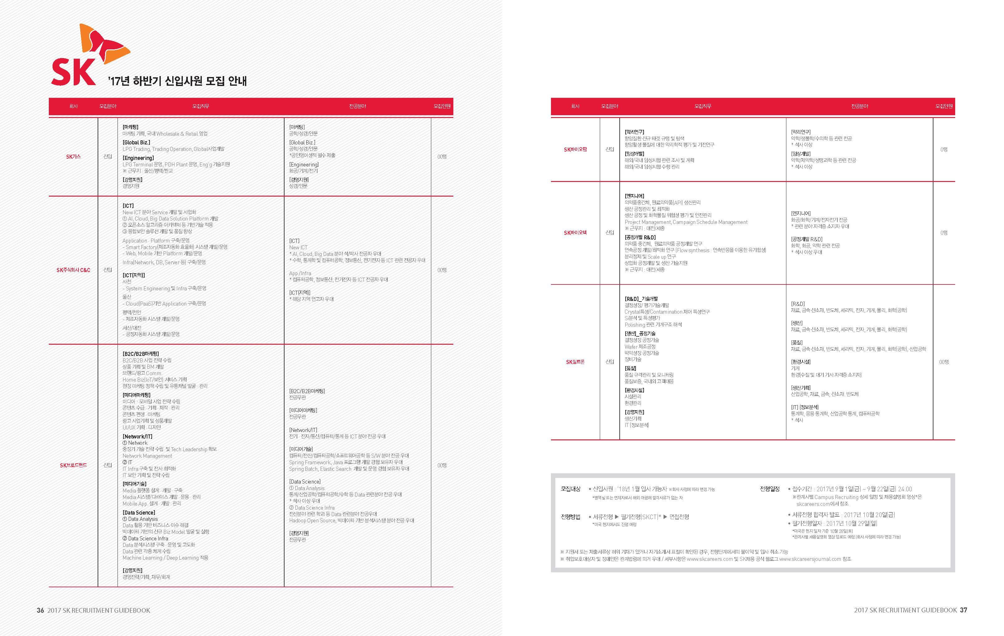 2017 SK 하반기 신입사원 모집 안내_페이지_3.jpg